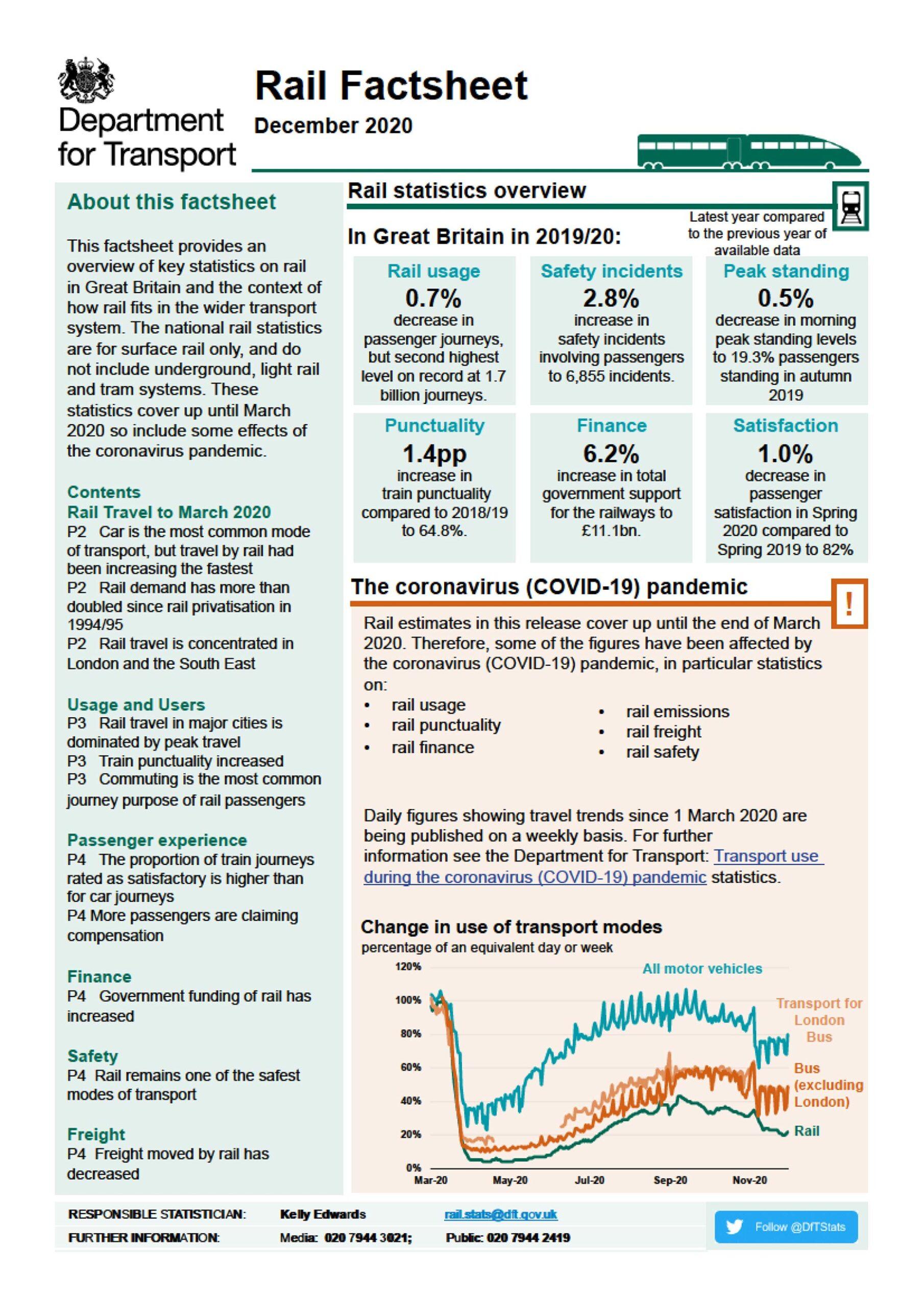 UK Rail Factsheet 2020 Page 1